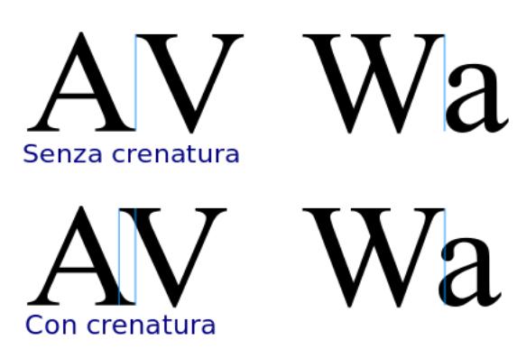 caratteri tipografici crenatura