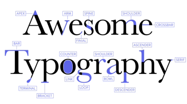 tipi di font e caratteri tipografici