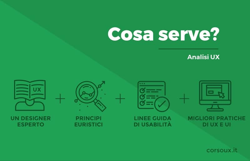 Analisi UX