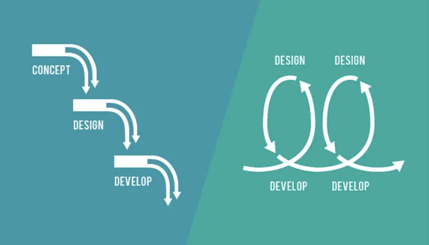UX Design ed il metodo Agile: UX Lead e Product owner 1
