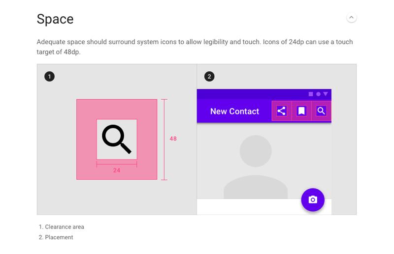 La dimensione minima consigliata per elementi come Icone e Pulsanti di controllo dalle Linee Guida del Material Design di Google