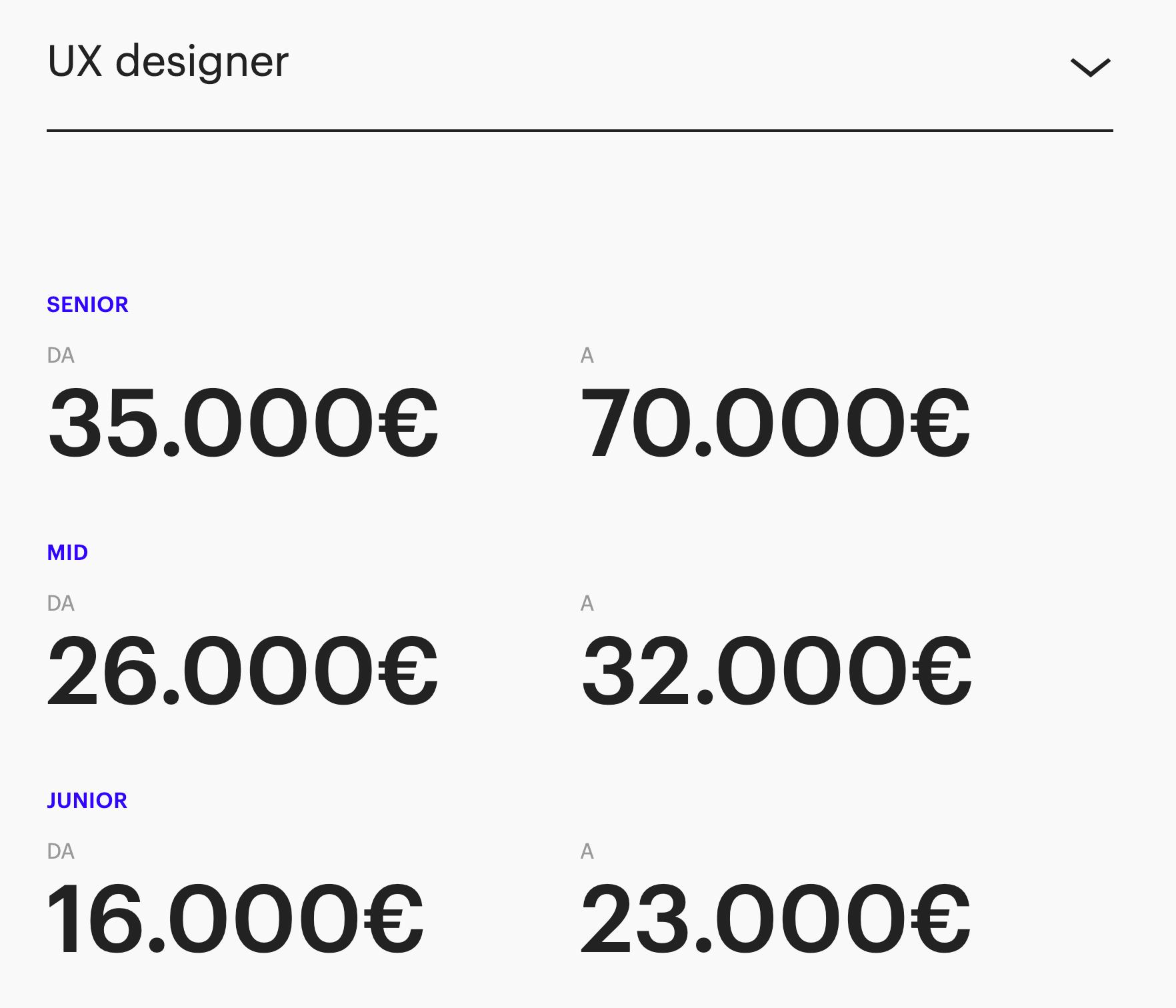 diventare ux designer
